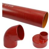SML-Rohr